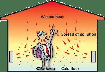 infrafűtés , konvekciós fűtés hátránya